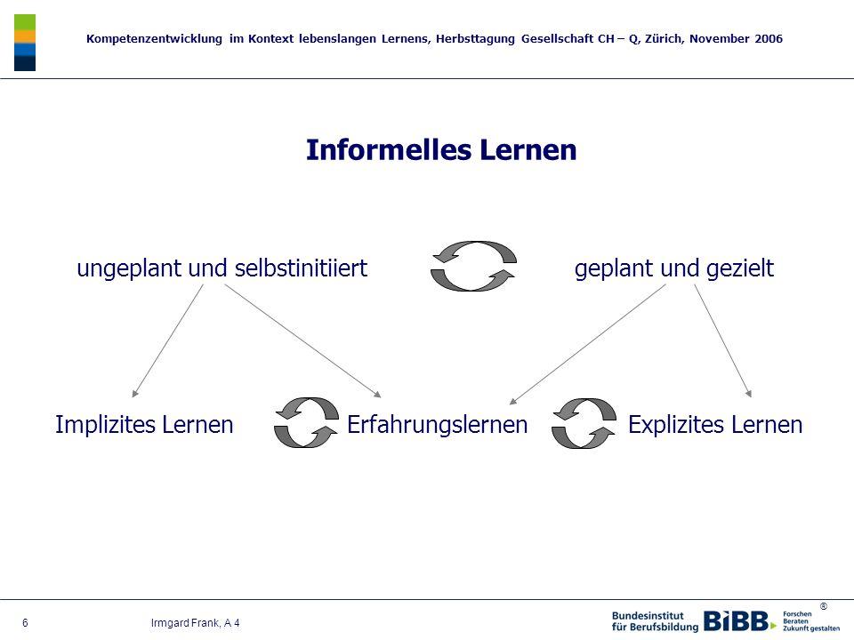 ® Kompetenzentwicklung im Kontext lebenslangen Lernens, Herbsttagung Gesellschaft CH – Q, Zürich, November 2006 6 Irmgard Frank, A 4 Informelles Lerne