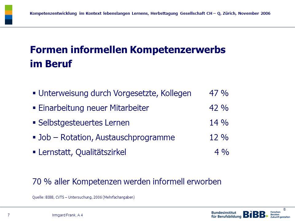 ® Kompetenzentwicklung im Kontext lebenslangen Lernens, Herbsttagung Gesellschaft CH – Q, Zürich, November 2006 7 Irmgard Frank, A 4 Formen informelle
