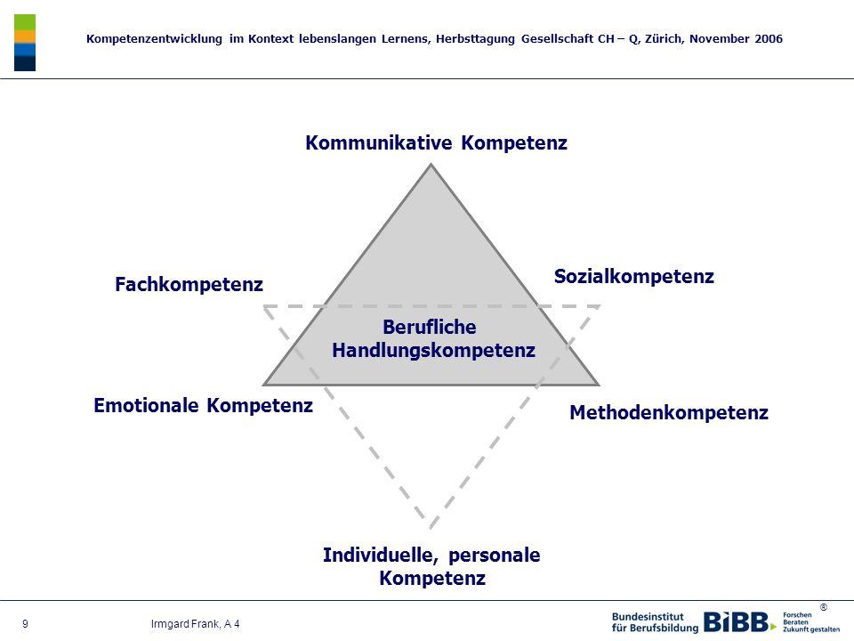 ® Kompetenzentwicklung im Kontext lebenslangen Lernens, Herbsttagung Gesellschaft CH – Q, Zürich, November 2006 9 Irmgard Frank, A 4 Kommunikative Kom