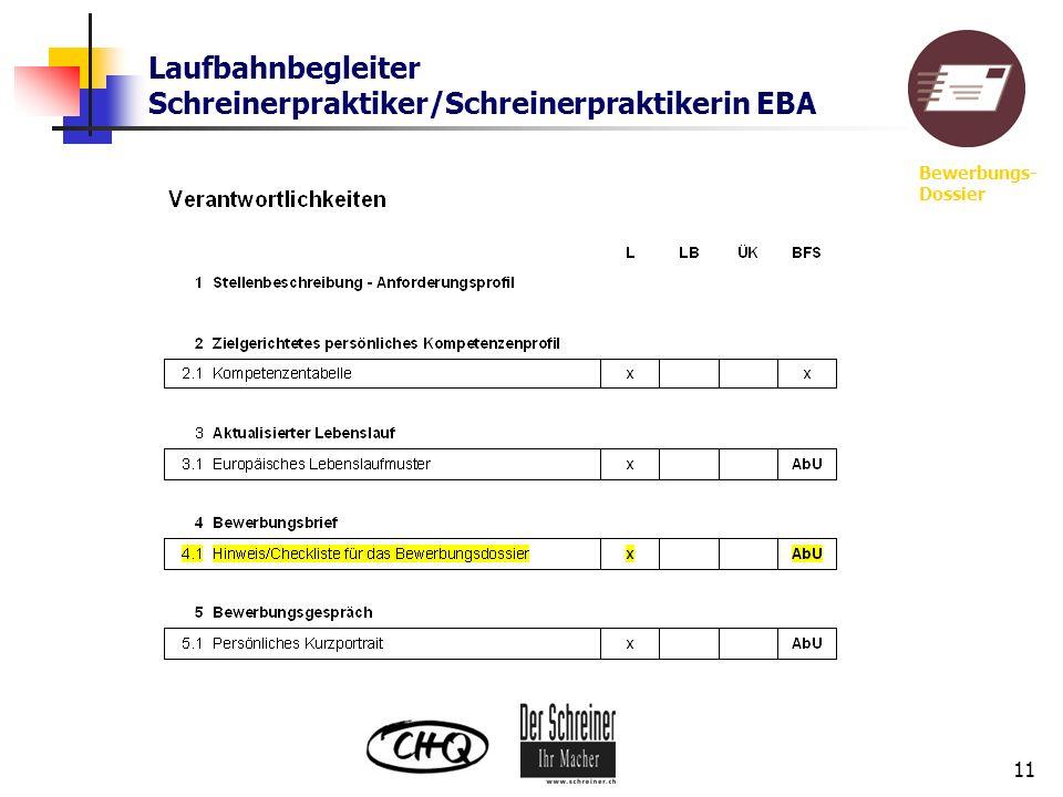 Laufbahnbegleiter Schreinerpraktiker/Schreinerpraktikerin EBA 11 Bewerbungs- Dossier