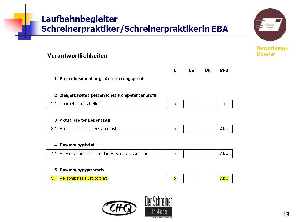 Laufbahnbegleiter Schreinerpraktiker/Schreinerpraktikerin EBA 13 Bewerbungs- Dossier
