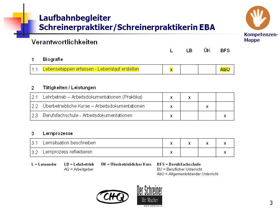 Laufbahnbegleiter Schreinerpraktiker/Schreinerpraktikerin EBA 3 Kompetenzen- Mappe