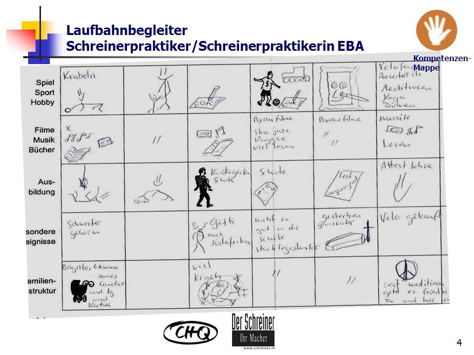 Laufbahnbegleiter Schreinerpraktiker/Schreinerpraktikerin EBA 4 Kompetenzen- Mappe