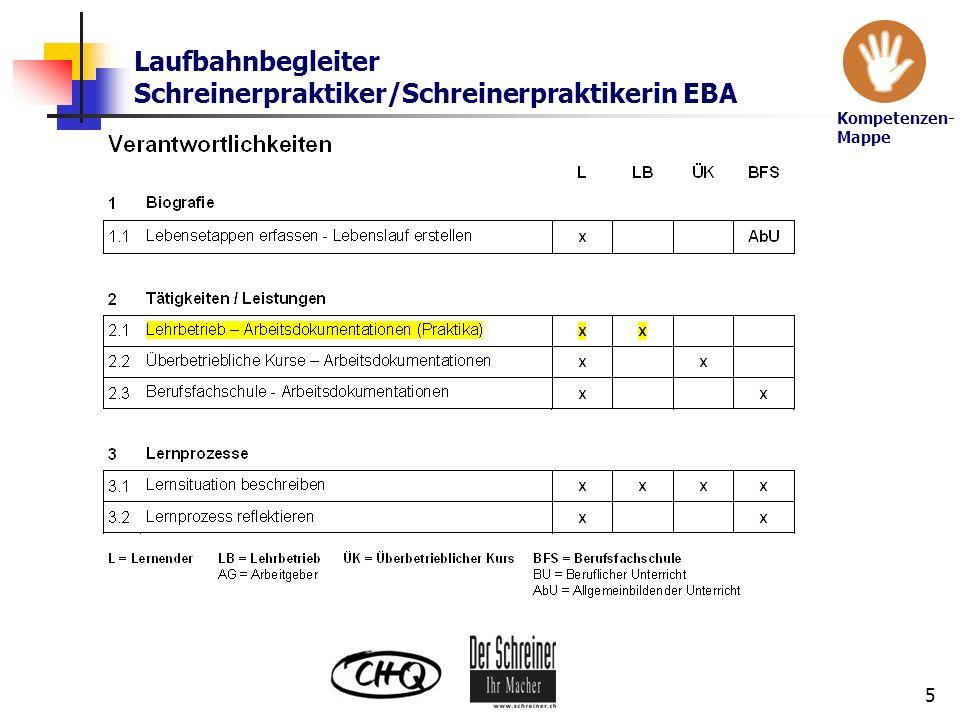 Laufbahnbegleiter Schreinerpraktiker/Schreinerpraktikerin EBA 5 Kompetenzen- Mappe
