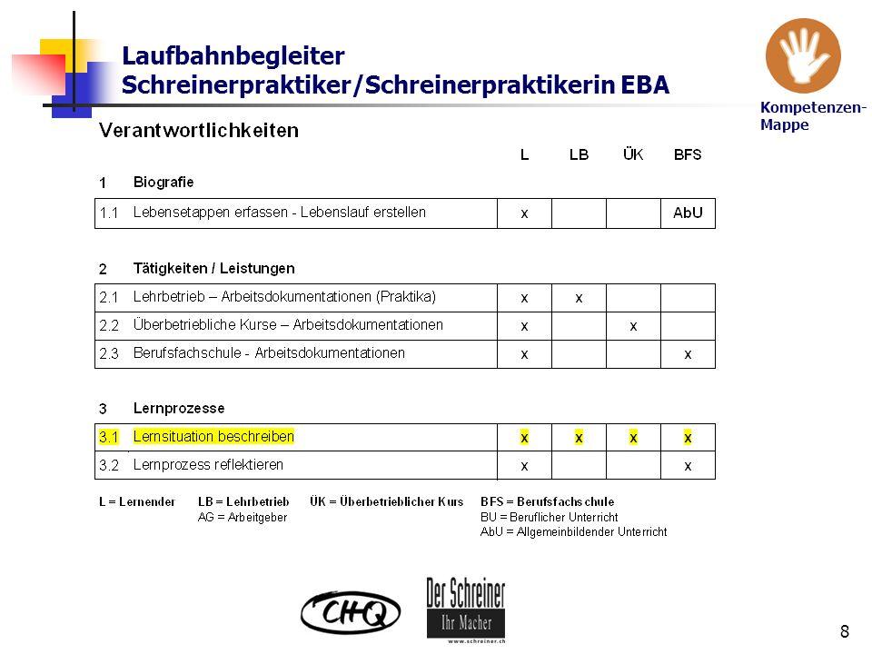 Laufbahnbegleiter Schreinerpraktiker/Schreinerpraktikerin EBA 8 Kompetenzen- Mappe