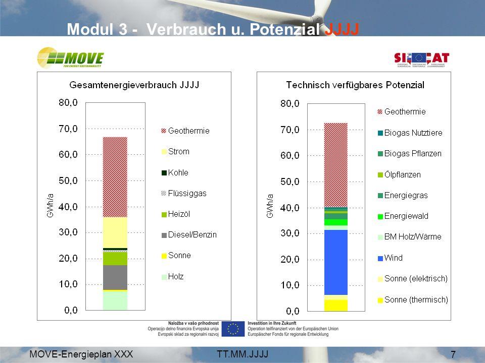 MOVE-Energieplan XXXTT.MM.JJJJ 7 Modul 3 - Verbrauch u. Potenzial JJJJ