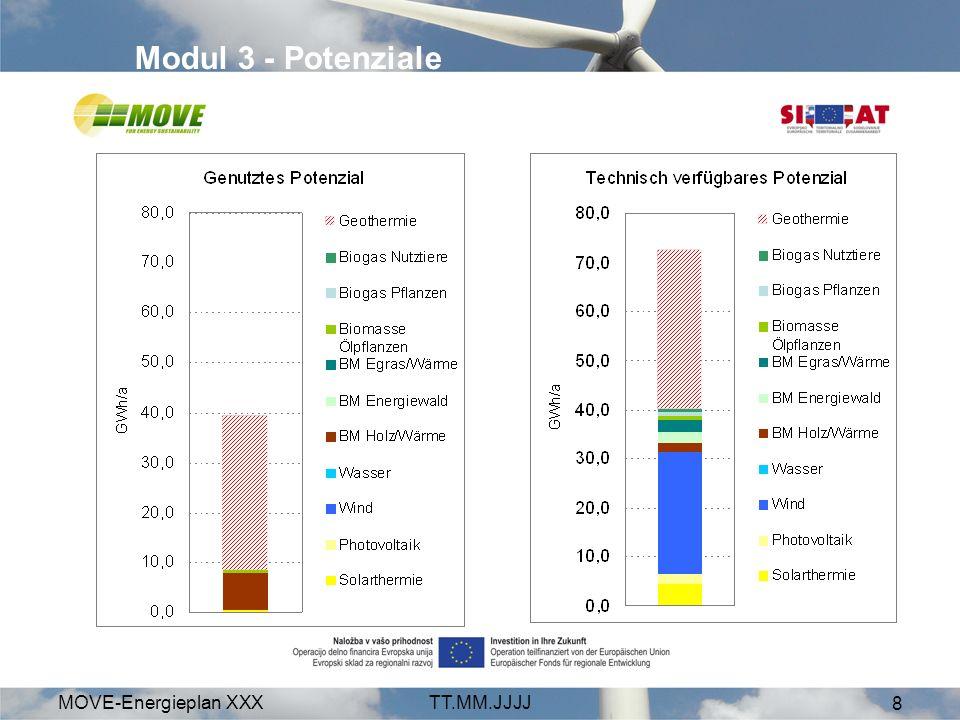 MOVE-Energieplan XXXTT.MM.JJJJ 8 Modul 3 - Potenziale