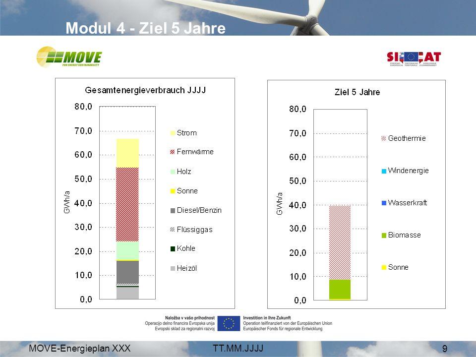 MOVE-Energieplan XXXTT.MM.JJJJ 9 Modul 4 - Ziel 5 Jahre