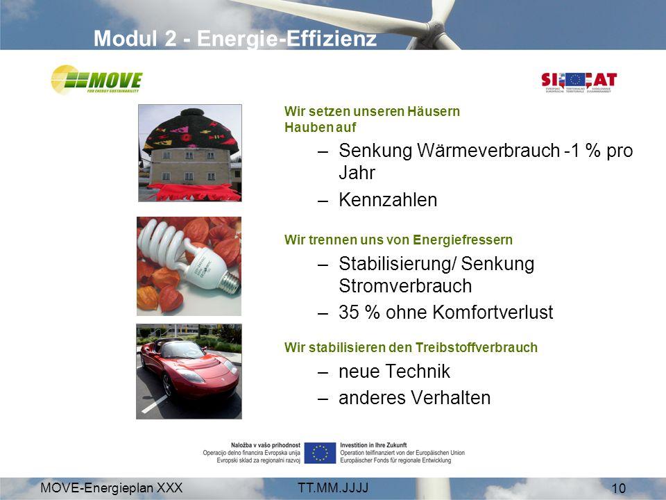 MOVE-Energieplan XXXTT.MM.JJJJ 10 Modul 2 - Energie-Effizienz Wir setzen unseren Häusern Hauben auf –Senkung Wärmeverbrauch -1 % pro Jahr –Kennzahlen
