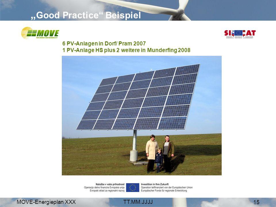 MOVE-Energieplan XXXTT.MM.JJJJ 15 Good Practice Beispiel 6 PV-Anlagen in Dorf/ Pram 2007 1 PV-Anlage HS plus 2 weitere in Munderfing 2008