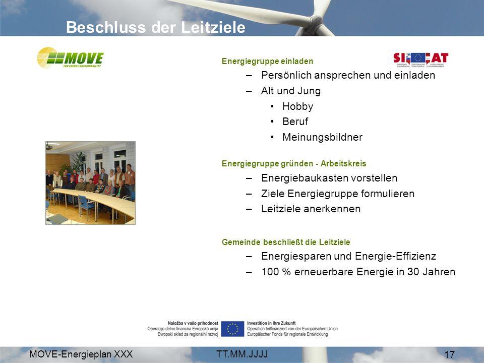 MOVE-Energieplan XXXTT.MM.JJJJ 17 Beschluss der Leitziele Energiegruppe einladen –Persönlich ansprechen und einladen –Alt und Jung Hobby Beruf Meinung
