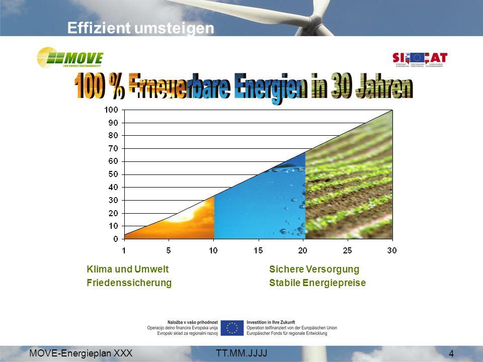 MOVE-Energieplan XXXTT.MM.JJJJ 4 Effizient umsteigen Klima und Umwelt Friedenssicherung Sichere Versorgung Stabile Energiepreise