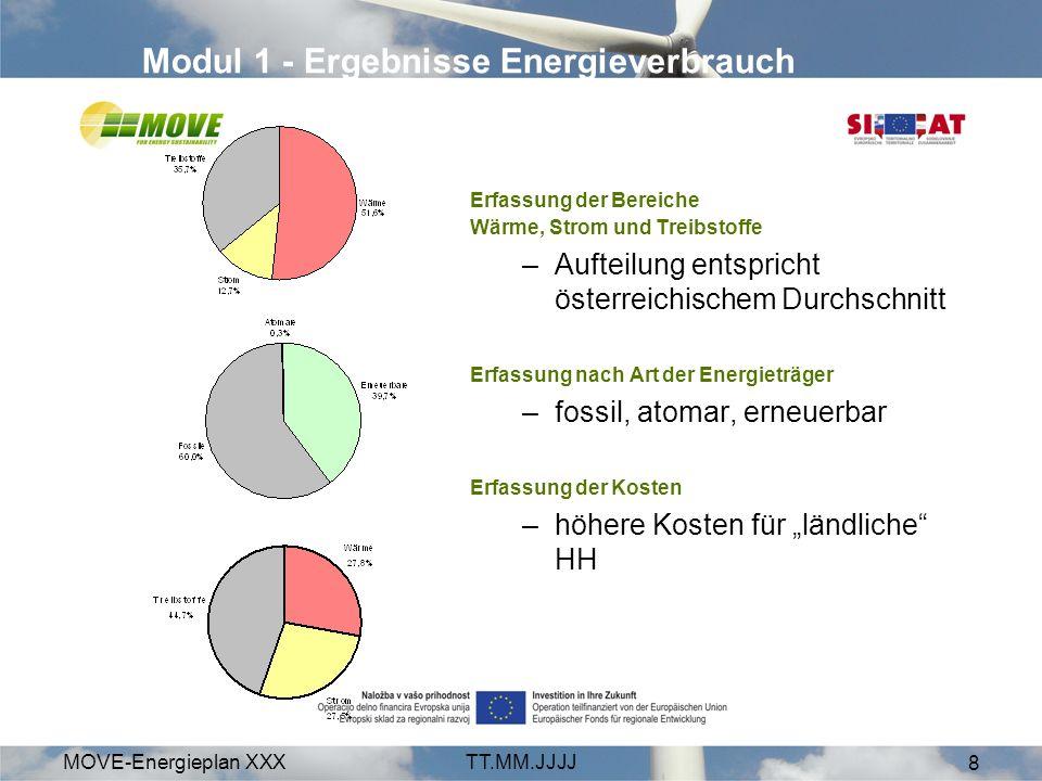MOVE-Energieplan XXXTT.MM.JJJJ 8 Modul 1 - Ergebnisse Energieverbrauch Erfassung der Bereiche Wärme, Strom und Treibstoffe –Aufteilung entspricht öste