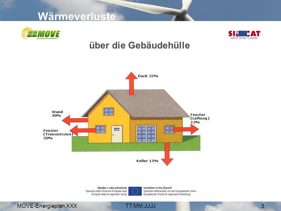 MOVE-Energieplan XXXTT.MM.JJJJ 3 Wärmeverluste über die Gebäudehülle