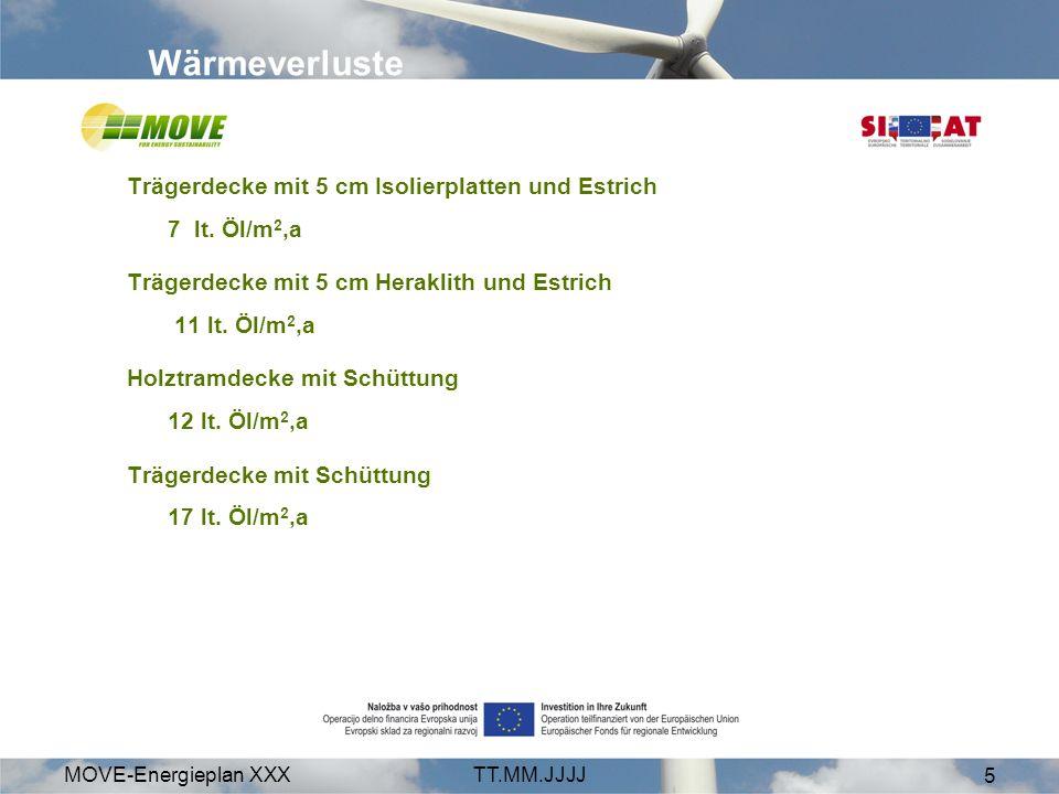 MOVE-Energieplan XXXTT.MM.JJJJ 6 Isolierstärke 25 cm Wärmeverlust 1,8 lt. Öl/m²,a 14 kWh/a