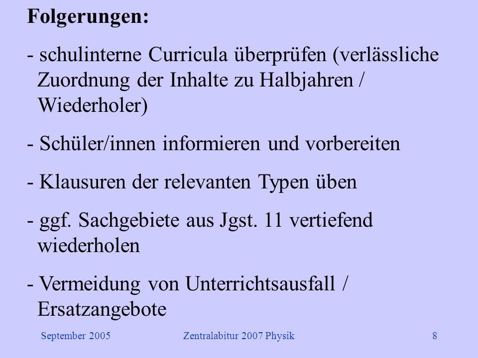 September 2005Zentralabitur 2007 Physik8 Folgerungen: - schulinterne Curricula überprüfen (verlässliche Zuordnung der Inhalte zu Halbjahren / Wiederholer) - Schüler/innen informieren und vorbereiten - Klausuren der relevanten Typen üben - ggf.