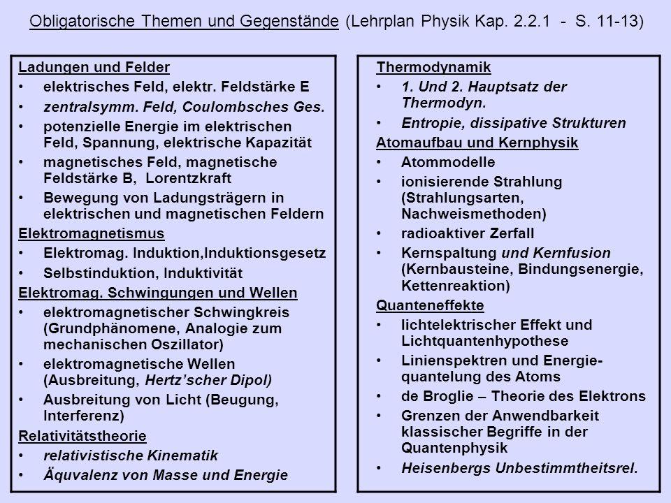 Obligatorische Themen und Gegenstände (Lehrplan Physik Kap. 2.2.1 - S. 11-13) Ladungen und Felder elektrisches Feld, elektr. Feldstärke E zentralsymm.