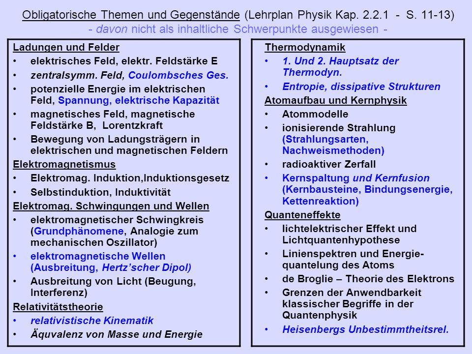 Obligatorische Themen und Gegenstände (Lehrplan Physik Kap. 2.2.1 - S. 11-13) - davon nicht als inhaltliche Schwerpunkte ausgewiesen - Ladungen und Fe