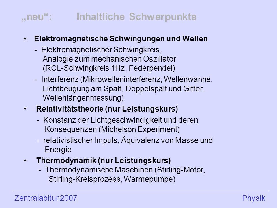 neu:Inhaltliche Schwerpunkte Elektromagnetische Schwingungen und Wellen - Elektromagnetischer Schwingkreis, Analogie zum mechanischen Oszillator (RCL-Schwingkreis 1Hz, Federpendel) - Interferenz (Mikrowelleninterferenz, Wellenwanne, Lichtbeugung am Spalt, Doppelspalt und Gitter, Wellenlängenmessung) Relativitätstheorie (nur Leistungskurs) - Konstanz der Lichtgeschwindigkeit und deren Konsequenzen (Michelson Experiment) - relativistischer Impuls, Äquivalenz von Masse und Energie Thermodynamik (nur Leistungskurs) - Thermodynamische Maschinen (Stirling-Motor, Stirling-Kreisprozess, Wärmepumpe) Zentralabitur 2007 Physik