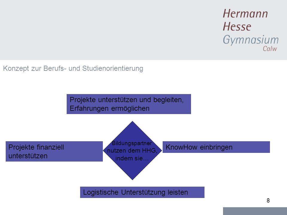 8 Konzept zur Berufs- und Studienorientierung Bildungspartner nutzen dem HHG, indem sie… Projekte unterstützen und begleiten, Erfahrungen ermöglichen