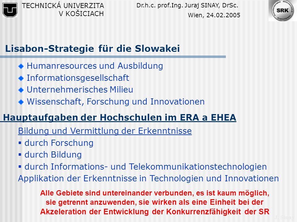 J. Sinay Lisabon-Strategie für die Slowakei Humanresources und Ausbildung Informationsgesellschaft Unternehmerisches Milieu Wissenschaft, Forschung un