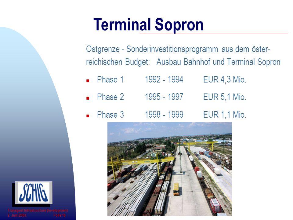 Ostgrenze - Sonderinvestitionsprogramm aus dem öster- reichischen Budget: Ausbau Bahnhof und Terminal Sopron n Phase 11992 - 1994EUR 4,3 Mio. n Phase