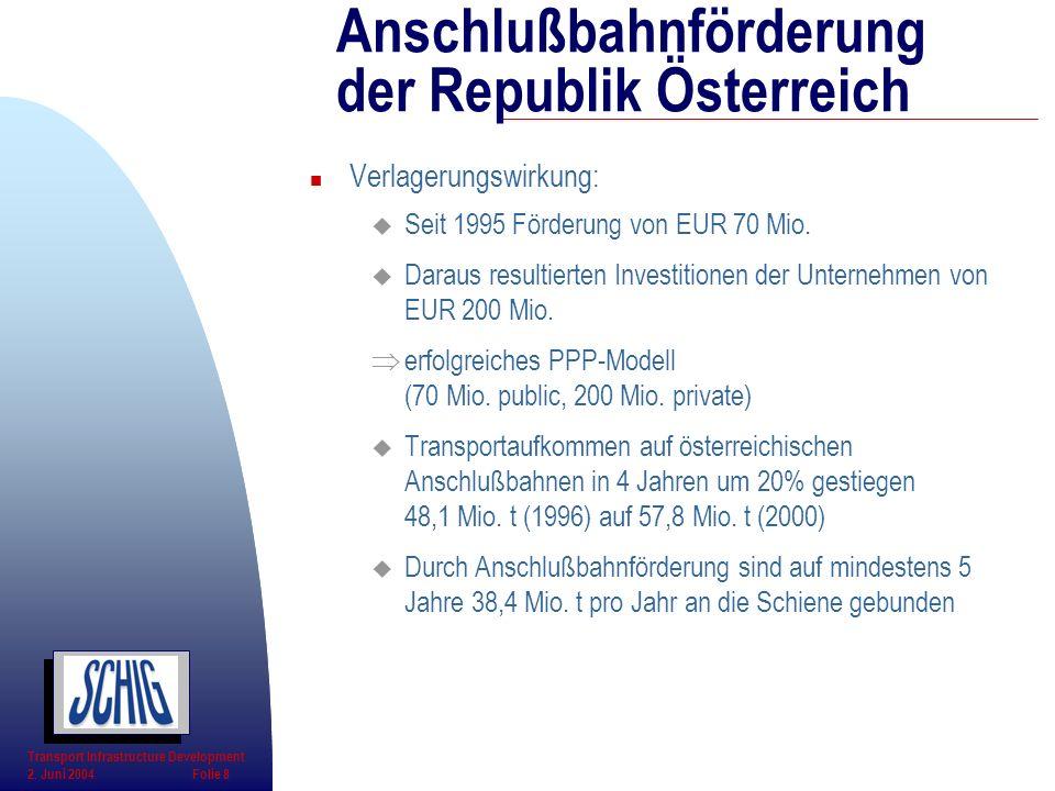 n Verlagerungswirkung: u Seit 1995 Förderung von EUR 70 Mio. u Daraus resultierten Investitionen der Unternehmen von EUR 200 Mio. erfolgreiches PPP-Mo