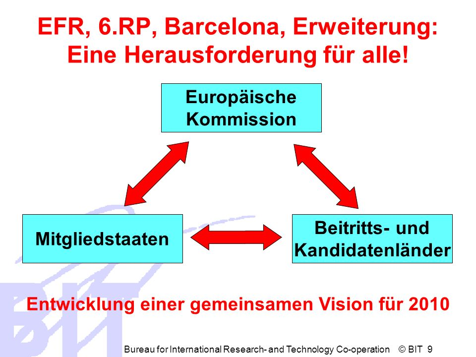 Bureau for International Research- and Technology Co-operation © BIT 9 EFR, 6.RP, Barcelona, Erweiterung: Eine Herausforderung für alle.