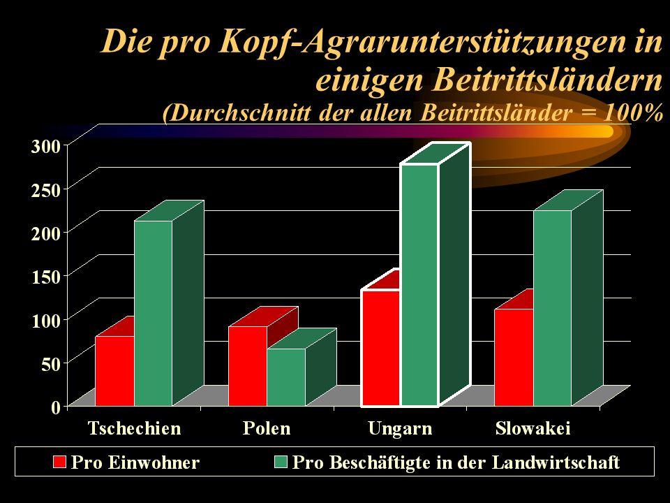 Die pro Kopf-Agrarunterstützungen in einigen Beitrittsländern (Durchschnitt der allen Beitrittsländer = 100%
