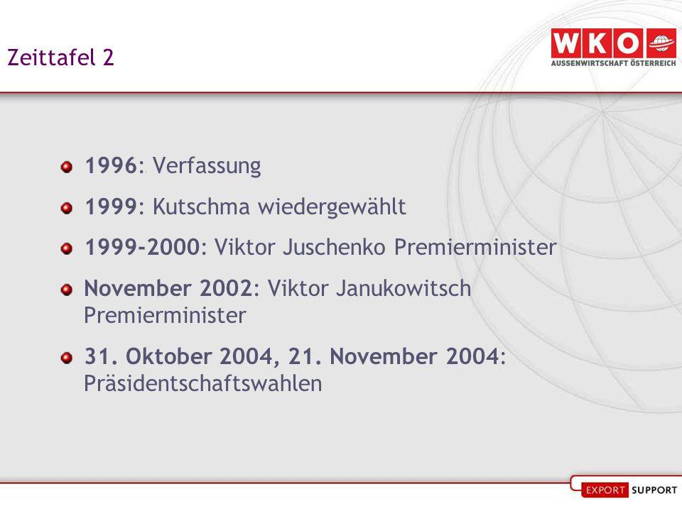 Zeittafel 2 1996: Verfassung 1999: Kutschma wiedergewählt 1999-2000: Viktor Juschenko Premierminister November 2002: Viktor Janukowitsch Premierminist