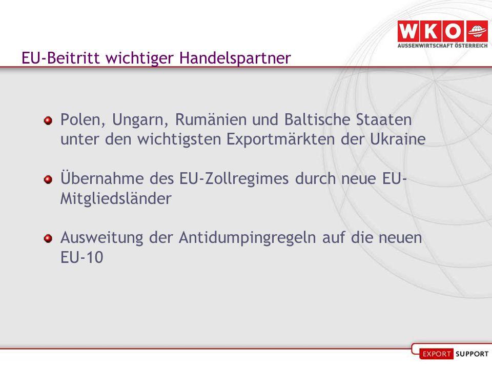 EU-Beitritt wichtiger Handelspartner Polen, Ungarn, Rumänien und Baltische Staaten unter den wichtigsten Exportmärkten der Ukraine Übernahme des EU-Zollregimes durch neue EU- Mitgliedsländer Ausweitung der Antidumpingregeln auf die neuen EU-10