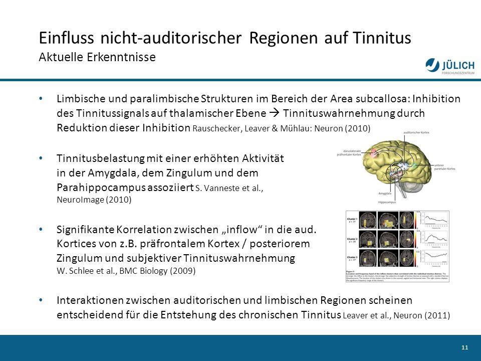 11 Einfluss nicht-auditorischer Regionen auf Tinnitus Aktuelle Erkenntnisse Limbische und paralimbische Strukturen im Bereich der Area subcallosa: Inh