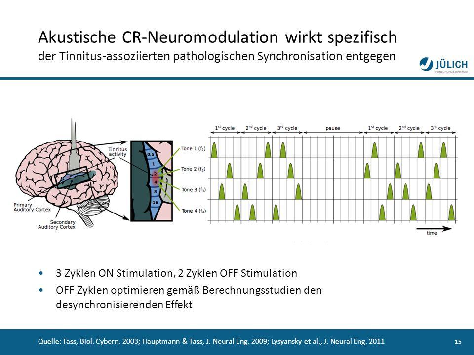 15 Akustische CR-Neuromodulation wirkt spezifisch der Tinnitus-assoziierten pathologischen Synchronisation entgegen Quelle: Tass, Biol. Cybern. 2003;