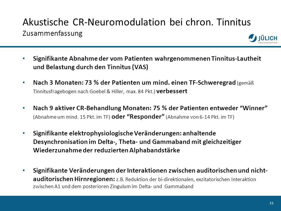 21 Signifikante Abnahme der vom Patienten wahrgenommenen Tinnitus-Lautheit und Belastung durch den Tinnitus (VAS) Nach 3 Monaten: 73 % der Patienten u