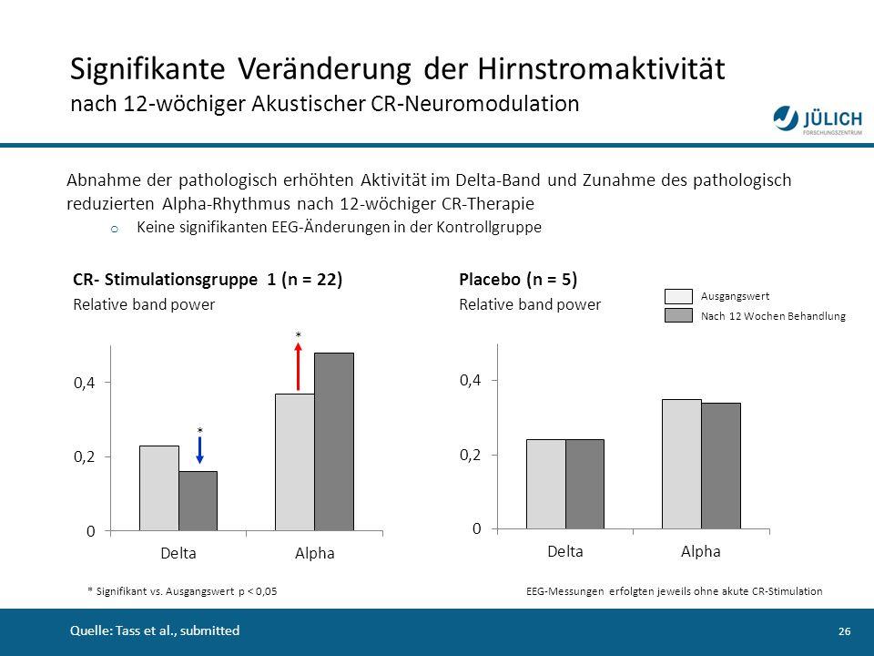 26 Abnahme der pathologisch erhöhten Aktivität im Delta-Band und Zunahme des pathologisch reduzierten Alpha-Rhythmus nach 12-wöchiger CR-Therapie o Ke