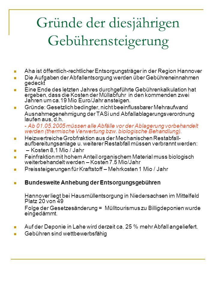 Gründe der diesjährigen Gebührensteigerung Aha ist öffentlich-rechtlicher Entsorgungsträger in der Region Hannover Die Aufgaben der Abfallentsorgung w