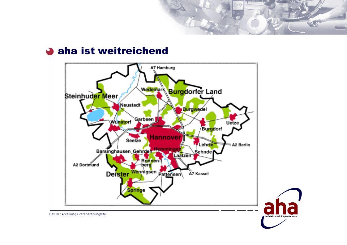 Datum / Abteilung / Veranstaltungstitel aha ist weitreichend Das Entsorgungsgebiet… ist mit rund 2.300 km 2 so groß wie das Saarland hat eine Ausdehnu