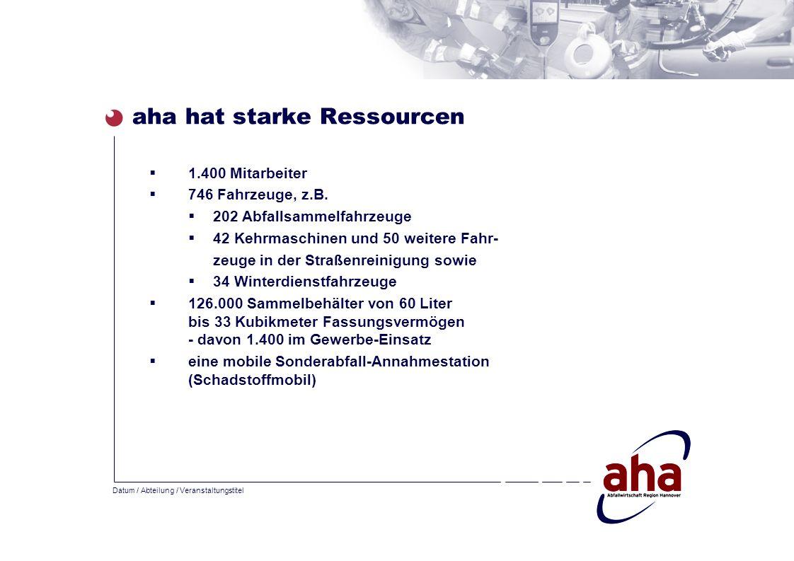 Datum / Abteilung / Veranstaltungstitel aha hat starke Ressourcen 1.400 Mitarbeiter 746 Fahrzeuge, z.B. 202 Abfallsammelfahrzeuge 42 Kehrmaschinen und