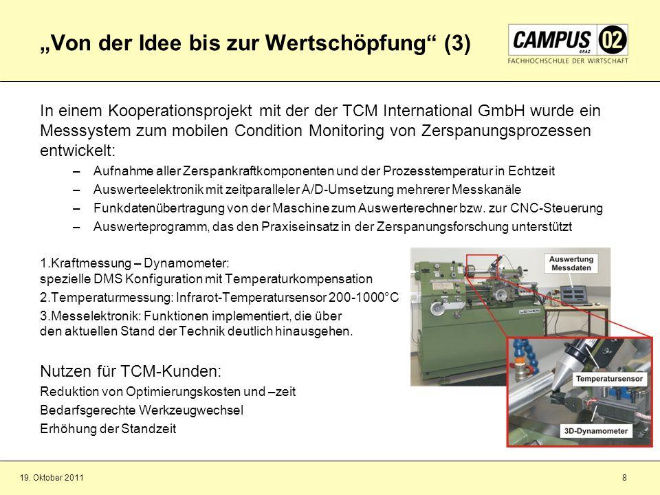 19. Oktober 20118 Von der Idee bis zur Wertschöpfung (3) In einem Kooperationsprojekt mit der der TCM International GmbH wurde ein Messsystem zum mobi