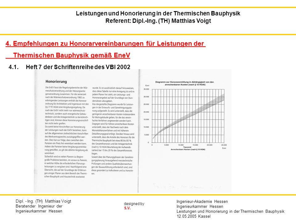 designed by S.V. 4. Empfehlungen zu Honorarvereinbarungen für Leistungen der Thermischen Bauphysik gemäß EneV Thermischen Bauphysik gemäß EneV 4.1.Hef