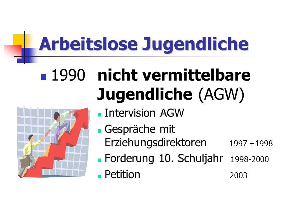 Arbeitslose Jugendliche 1990nicht vermittelbare Jugendliche (AGW) Intervision AGW Gespräche mit Erziehungsdirektoren 1997 +1998 Forderung 10.