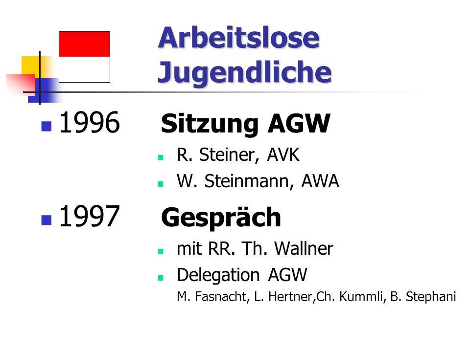 Arbeitslose Jugendliche 1996 Sitzung AGW R. Steiner, AVK W.