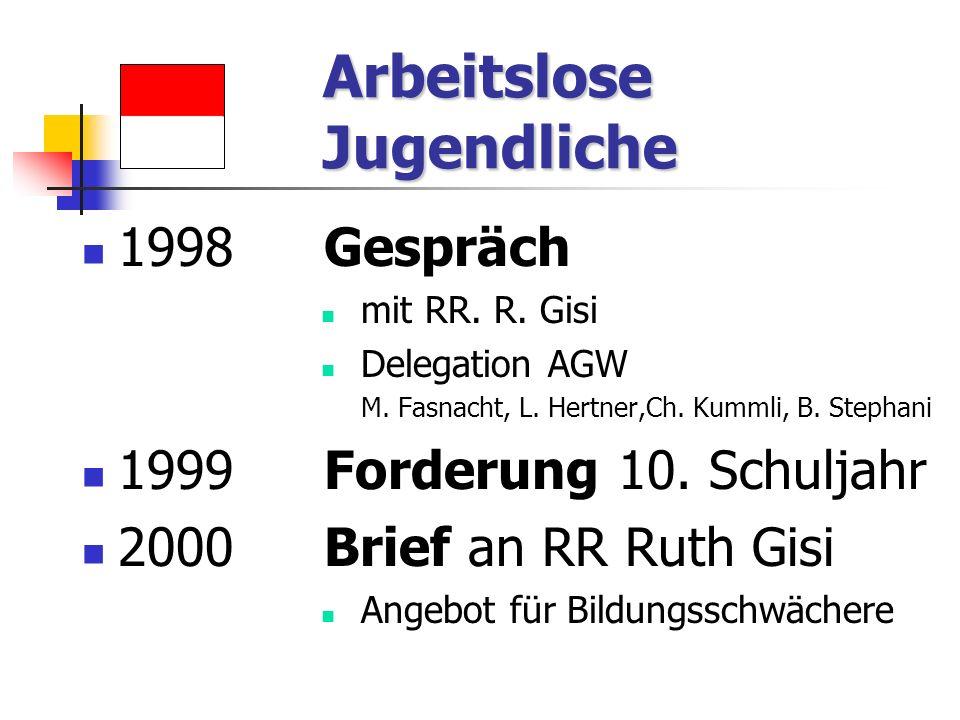 Arbeitslose Jugendliche 1998 Gespräch mit RR. R. Gisi Delegation AGW M.