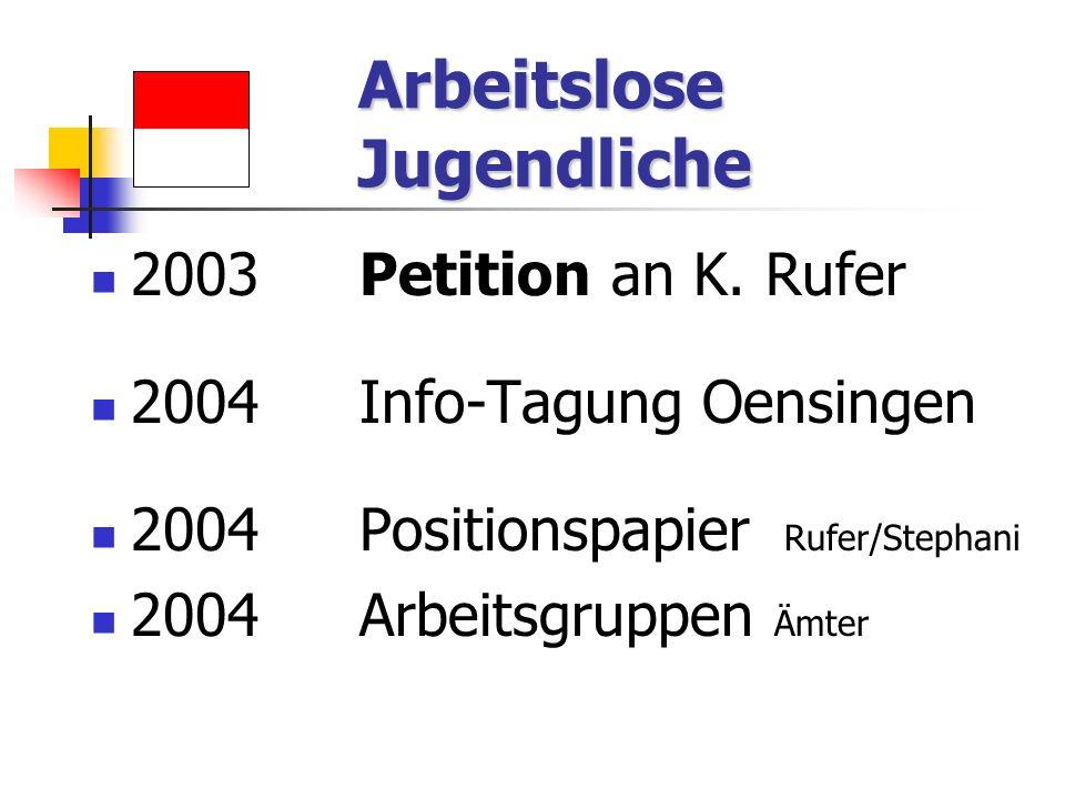 Arbeitslose Jugendliche 2003 Petition an K. Rufer 2004 Info-Tagung Oensingen 2004 Positionspapier Rufer/Stephani 2004 Arbeitsgruppen Ämter