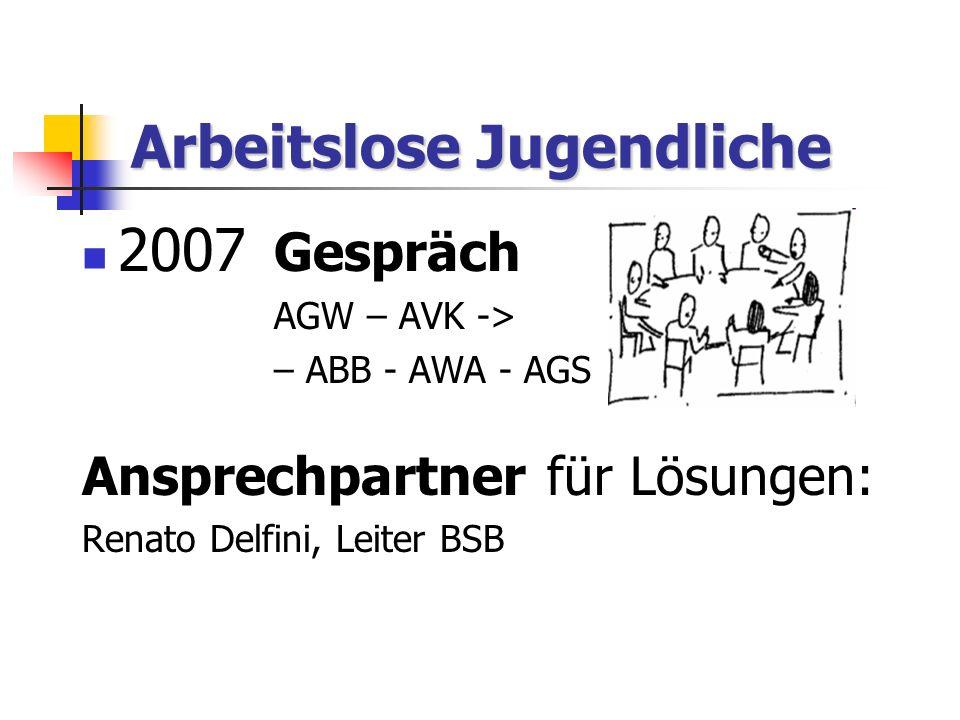Arbeitslose Jugendliche 2007 Gespräch AGW – AVK -> – ABB - AWA - AGS Ansprechpartner für Lösungen: Renato Delfini, Leiter BSB