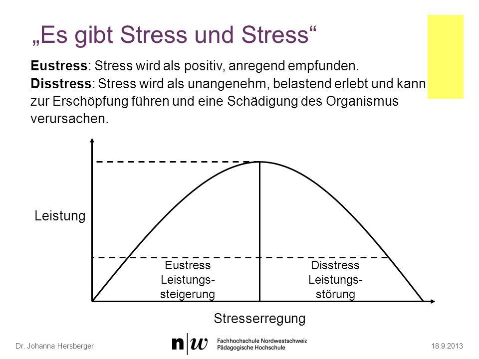 Es gibt Stress und Stress Leistung Stresserregung Eustress Leistungs- steigerung Disstress Leistungs- störung 18.9.2013Dr.