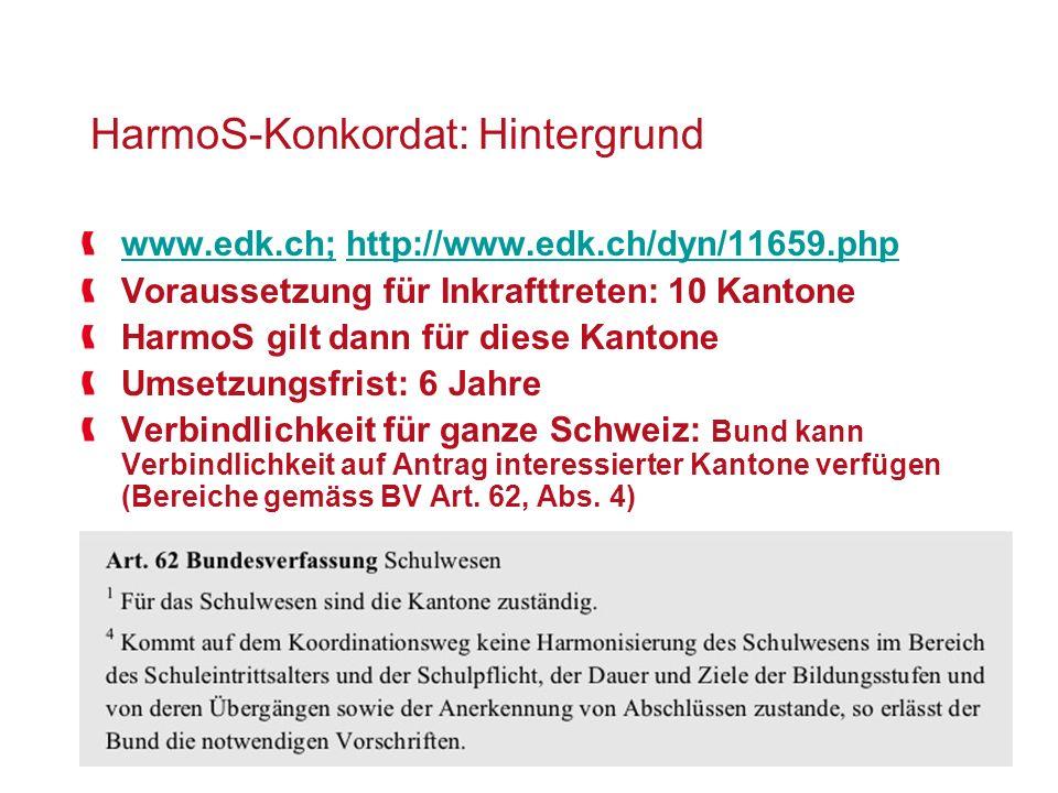 HarmoS-Konkordat: Hintergrund www.edk.ch;www.edk.ch; http://www.edk.ch/dyn/11659.phphttp://www.edk.ch/dyn/11659.php Voraussetzung für Inkrafttreten: 10 Kantone HarmoS gilt dann für diese Kantone Umsetzungsfrist: 6 Jahre Verbindlichkeit für ganze Schweiz: Bund kann Verbindlichkeit auf Antrag interessierter Kantone verfügen (Bereiche gemäss BV Art.