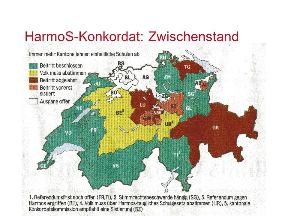HarmoS-Konkordat: Zwischenstand