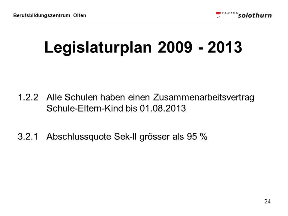 Berufsbildungszentrum Olten 24 Legislaturplan 2009 - 2013 1.2.2 Alle Schulen haben einen Zusammenarbeitsvertrag Schule-Eltern-Kind bis 01.08.2013 3.2.