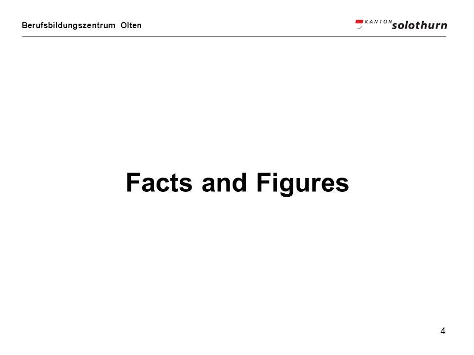 Berufsbildungszentrum Olten 15 Besonderheiten der Ausbildungen an der KBS Relativ grosser schulischer Anteil Weiterführen diverser Fächer Sek l (D / F / E, IKA, z.